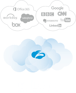 Zscaler-internet-access-moves-the-entire-security-stack-to-the-cloud