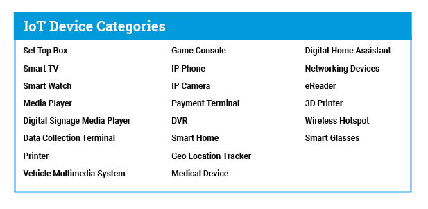 IoT device categories