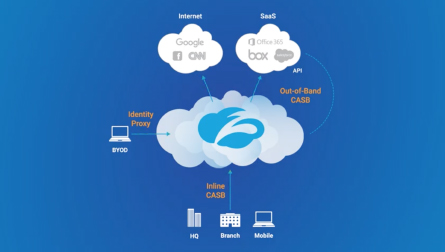 See Zscaler CASB in action: Inline capabilities of Zscaler's CASB