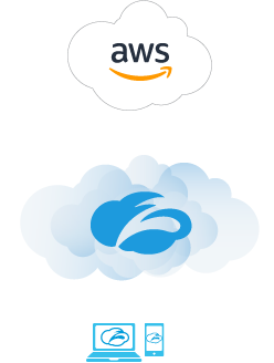 flowchart of ZPA redefining how internal applications can be accessed and enable enterprises to receive the full benefits of the AWS cloud